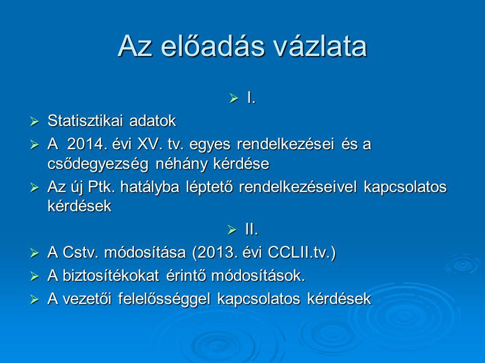 Csődegyezség tartalma 1.  Gfv.VII.30.351/2013/5.