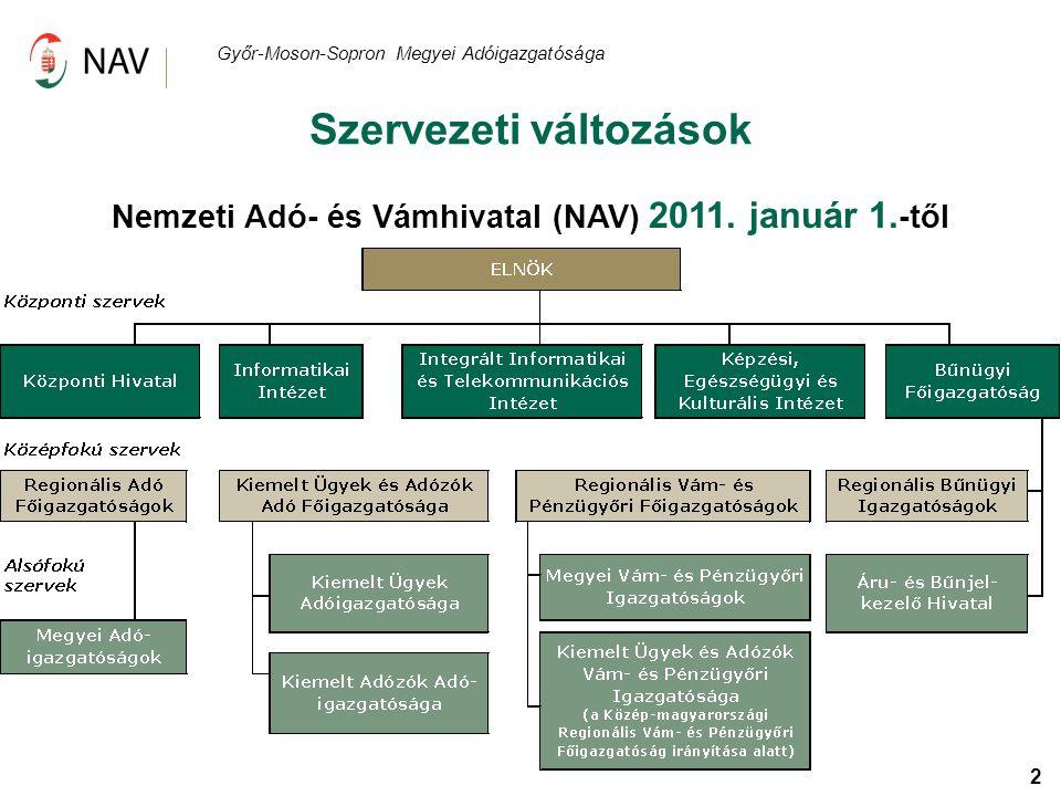 Nemzeti Adó- és Vámhivatal (NAV) 2011. január 1. -től Szervezeti változások Győr-Moson-Sopron Megyei Adóigazgatósága 2