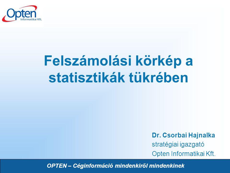 OPTEN – Céginformáció mindenkiről mindenkinek Felszámolási körkép a statisztikák tükrében Dr. Csorbai Hajnalka stratégiai igazgató Opten Informatikai