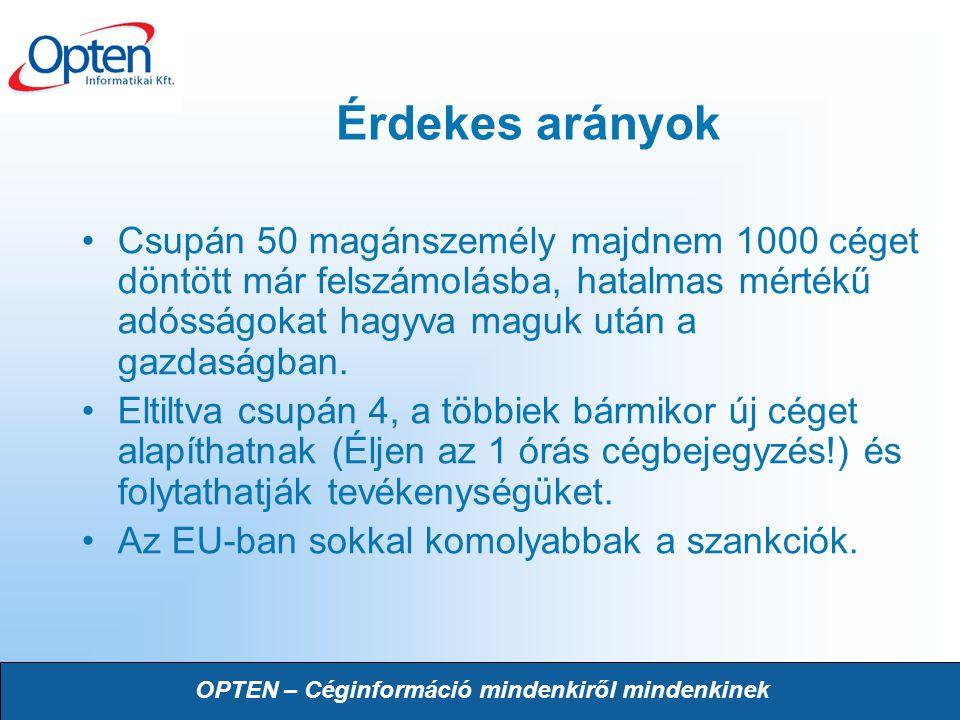 OPTEN – Céginformáció mindenkiről mindenkinek Érdekes arányok Csupán 50 magánszemély majdnem 1000 céget döntött már felszámolásba, hatalmas mértékű ad