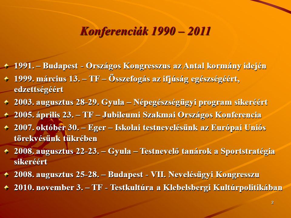 2 Konferenciák 1990 – 2011 1991. – Budapest - Országos Kongresszus az Antal kormány idején 1999. március 13. – TF – Összefogás az ifjúság egészségéért
