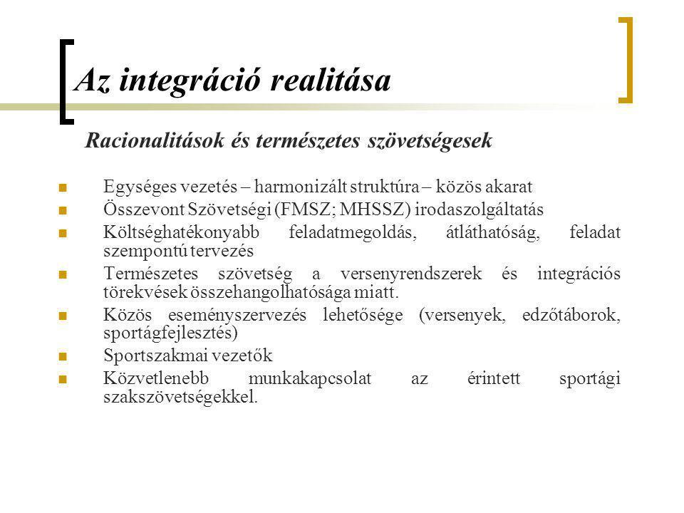 Az integráció realitása Egységes vezetés – harmonizált struktúra – közös akarat Összevont Szövetségi (FMSZ; MHSSZ) irodaszolgáltatás Költséghatékonyabb feladatmegoldás, átláthatóság, feladat szempontú tervezés Természetes szövetség a versenyrendszerek és integrációs törekvések összehangolhatósága miatt.
