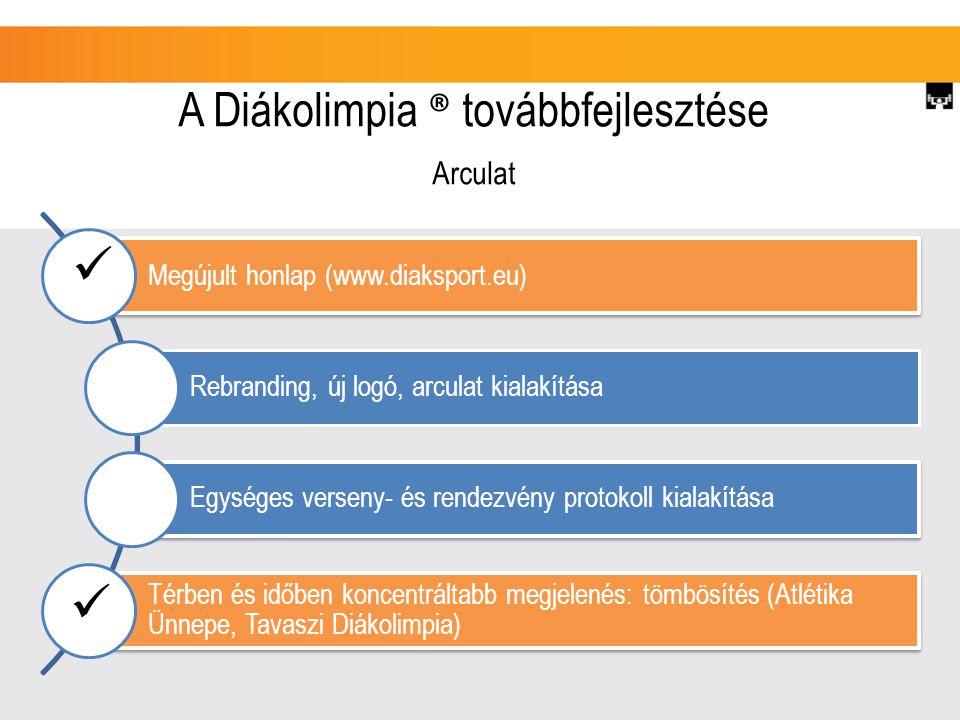 A Diákolimpia ® továbbfejlesztése Arculat Megújult honlap (www.diaksport.eu) Rebranding, új logó, arculat kialakítása Egységes verseny- és rendezvény protokoll kialakítása Térben és időben koncentráltabb megjelenés: tömbösítés (Atlétika Ünnepe, Tavaszi Diákolimpia)