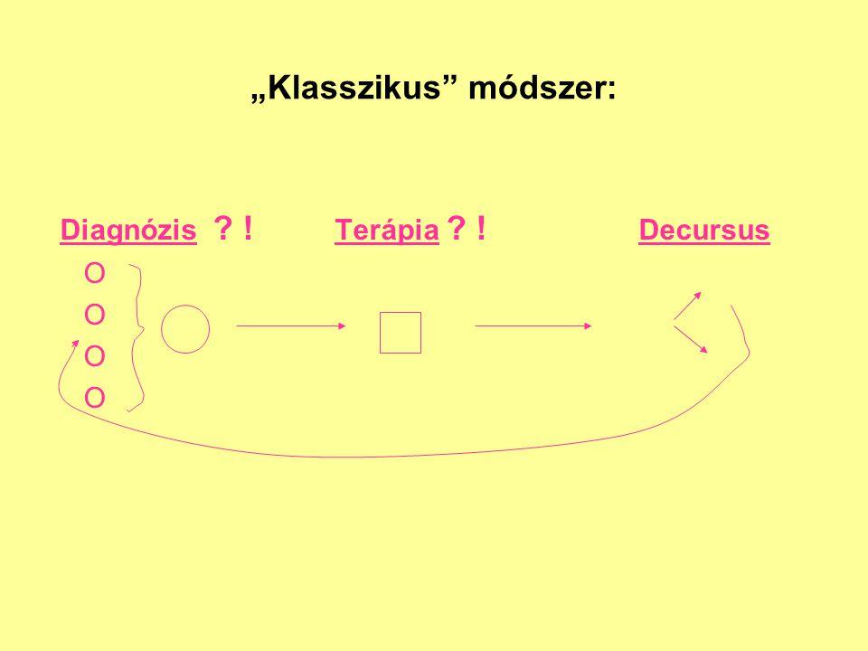 """Klasszikus"" módszer: Diagnózis ? ! Terápia ? ! Decursus O"