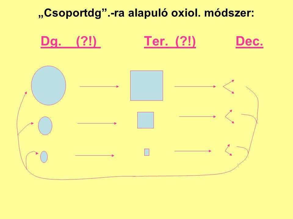"""""""Csoportdg"""".-ra alapuló oxiol. módszer: Dg. (?!) Ter. (?!) Dec."""