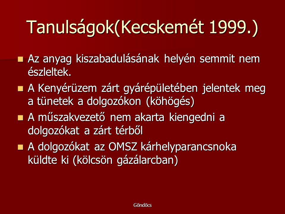 Göndöcs Kecskemét 1999.09.28. A Kenyérüzemben 29 dolgozó lélegezte be az ammóniát A Kenyérüzemben 29 dolgozó lélegezte be az ammóniát A mérgezettek sú