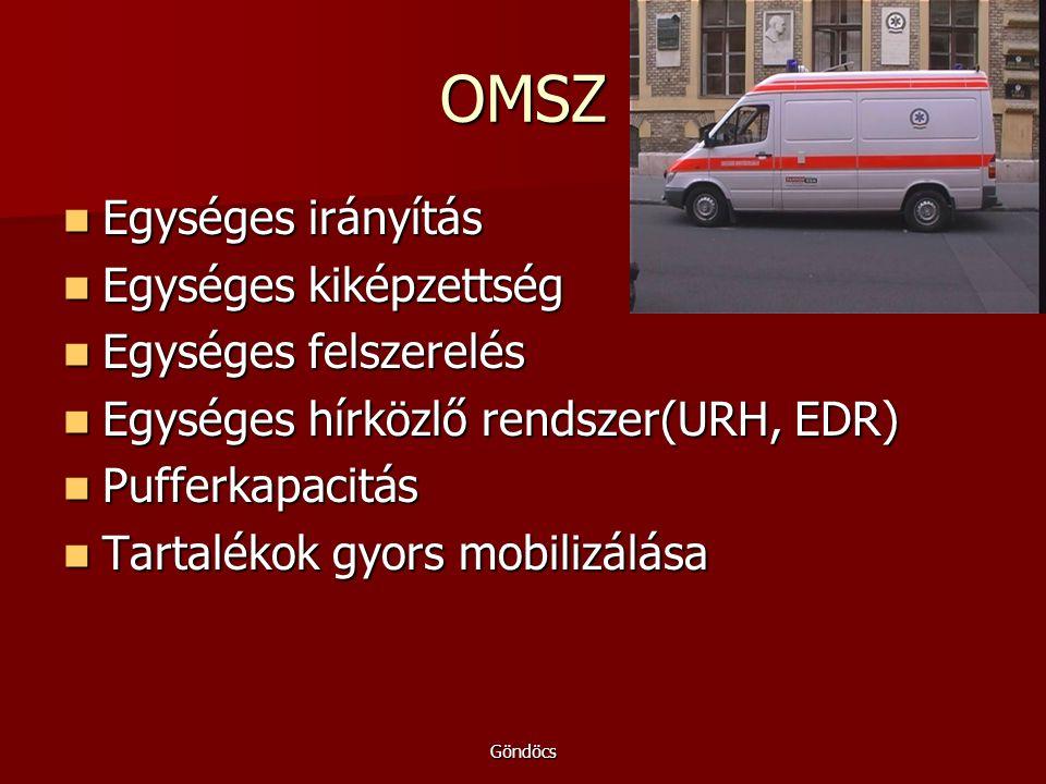 Göndöcs OMSZ Egységes irányítás Egységes irányítás Egységes kiképzettség Egységes kiképzettség Egységes felszerelés Egységes felszerelés Egységes hírközlő rendszer(URH, EDR) Egységes hírközlő rendszer(URH, EDR) Pufferkapacitás Pufferkapacitás Tartalékok gyors mobilizálása Tartalékok gyors mobilizálása