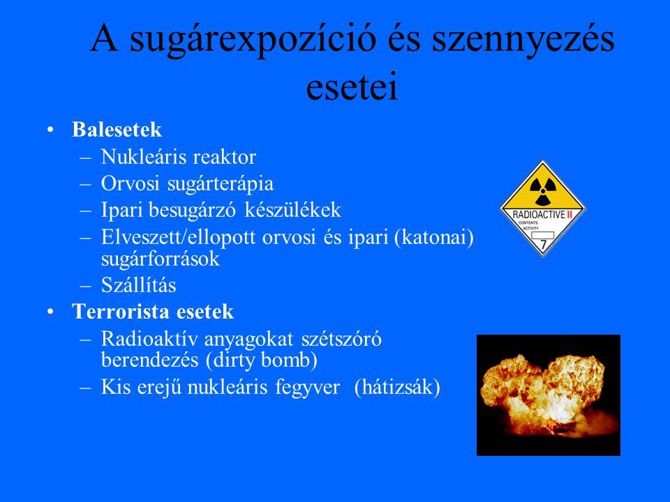 A sugárexpozíció és szennyezés esetei Balesetek –Nukleáris reaktor –Orvosi sugárterápia –Ipari besugárzó készülékek –Elveszett/ellopott orvosi és ipari (katonai) sugárforrások –Szállítás Terrorista esetek –Radioaktív anyagokat szétszóró berendezés (dirty bomb) –Kis erejű nukleáris fegyver (hátizsák)