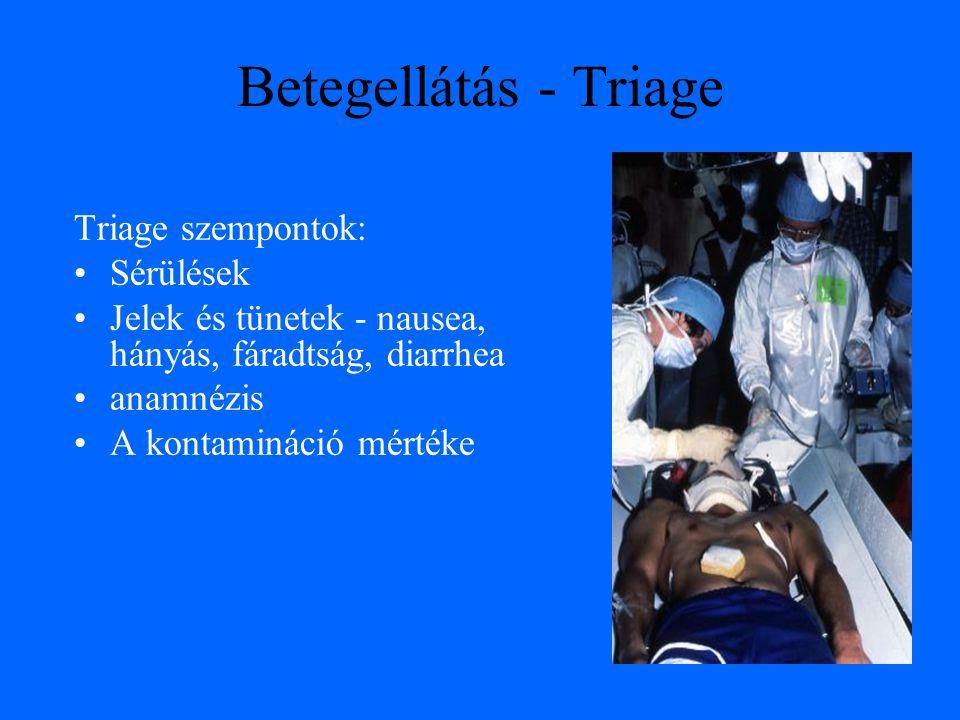 Betegellátás - Triage Triage szempontok: Sérülések Jelek és tünetek - nausea, hányás, fáradtság, diarrhea anamnézis A kontamináció mértéke