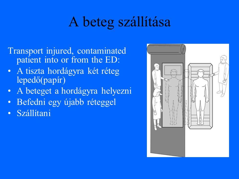 A beteg szállítása Transport injured, contaminated patient into or from the ED: A tiszta hordágyra két réteg lepedő(papír) A beteget a hordágyra helyezni Befedni egy újabb réteggel Szállítani