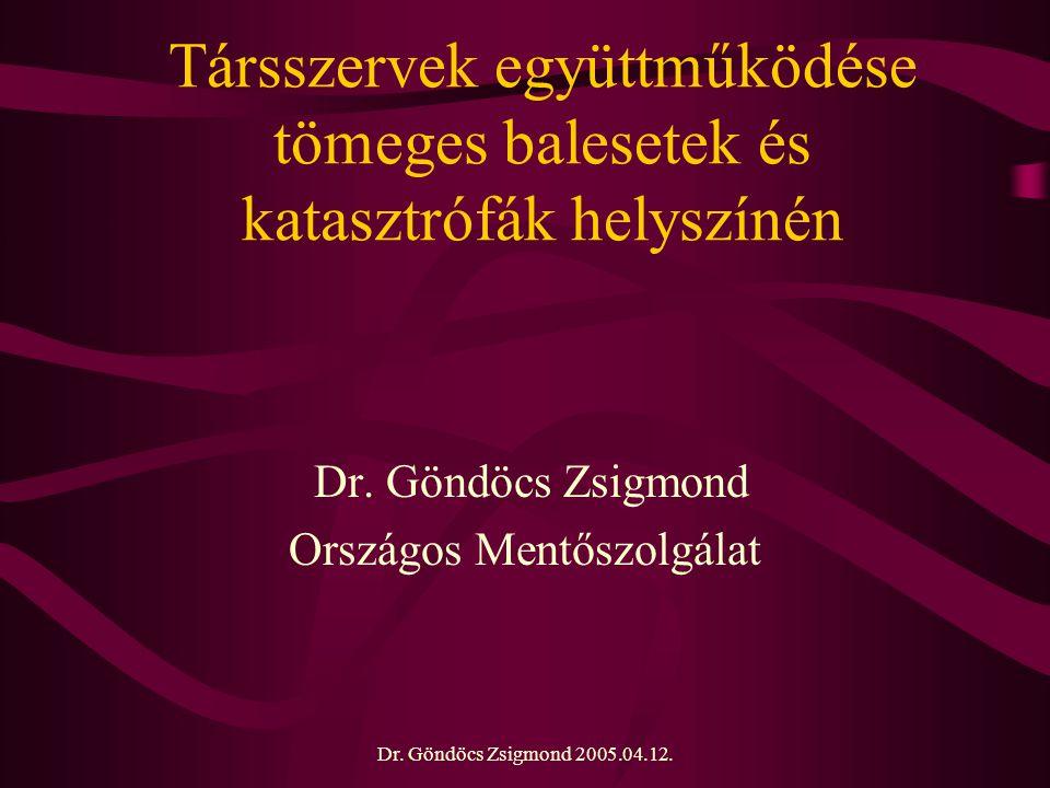 Dr. Göndöcs Zsigmond 2005.04.12. Társszervek együttműködése tömeges balesetek és katasztrófák helyszínén Dr. Göndöcs Zsigmond Országos Mentőszolgálat