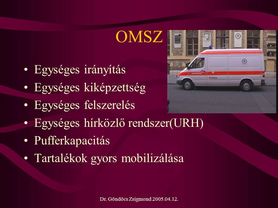 Dr. Göndöcs Zsigmond 2005.04.12. OMSZ Egységes irányítás Egységes kiképzettség Egységes felszerelés Egységes hírközlő rendszer(URH) Pufferkapacitás Ta