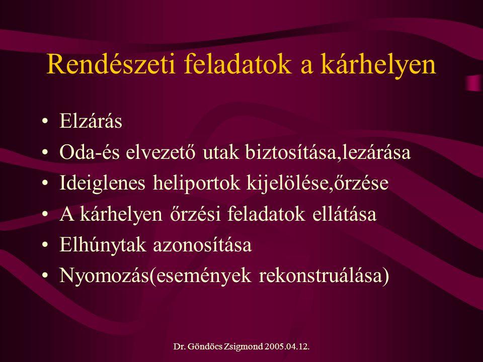 Dr. Göndöcs Zsigmond 2005.04.12. Rendészeti feladatok a kárhelyen Elzárás Oda-és elvezető utak biztosítása,lezárása Ideiglenes heliportok kijelölése,ő