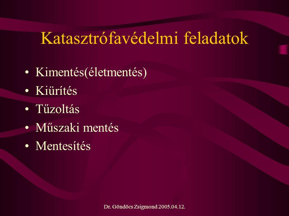 Dr. Göndöcs Zsigmond 2005.04.12. Katasztrófavédelmi feladatok Kimentés(életmentés) Kiürítés Tűzoltás Műszaki mentés Mentesítés