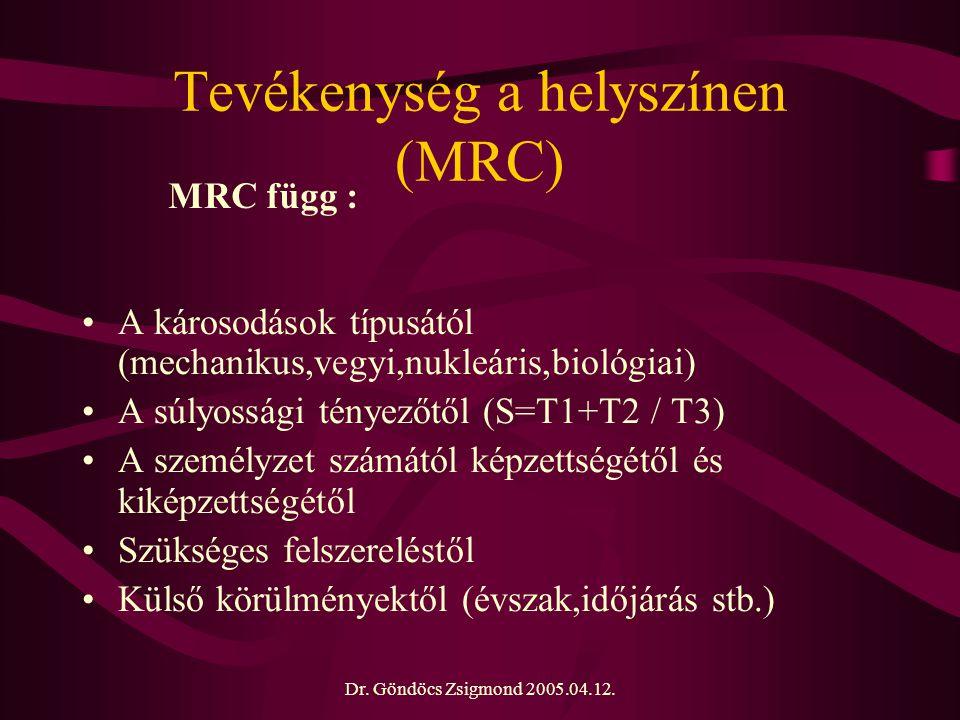 Dr. Göndöcs Zsigmond 2005.04.12. Tevékenység a helyszínen (MRC) A károsodások típusától (mechanikus,vegyi,nukleáris,biológiai) A súlyossági tényezőtől