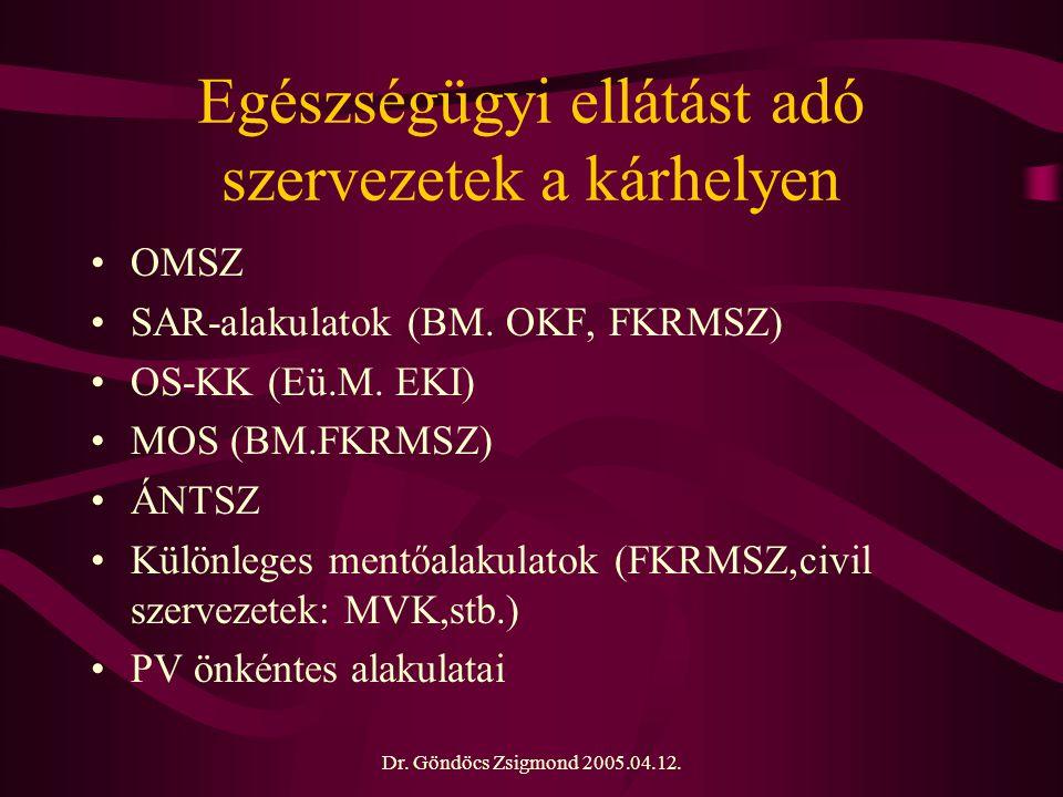 Dr. Göndöcs Zsigmond 2005.04.12. Egészségügyi ellátást adó szervezetek a kárhelyen OMSZ SAR-alakulatok (BM. OKF, FKRMSZ) OS-KK (Eü.M. EKI) MOS (BM.FKR