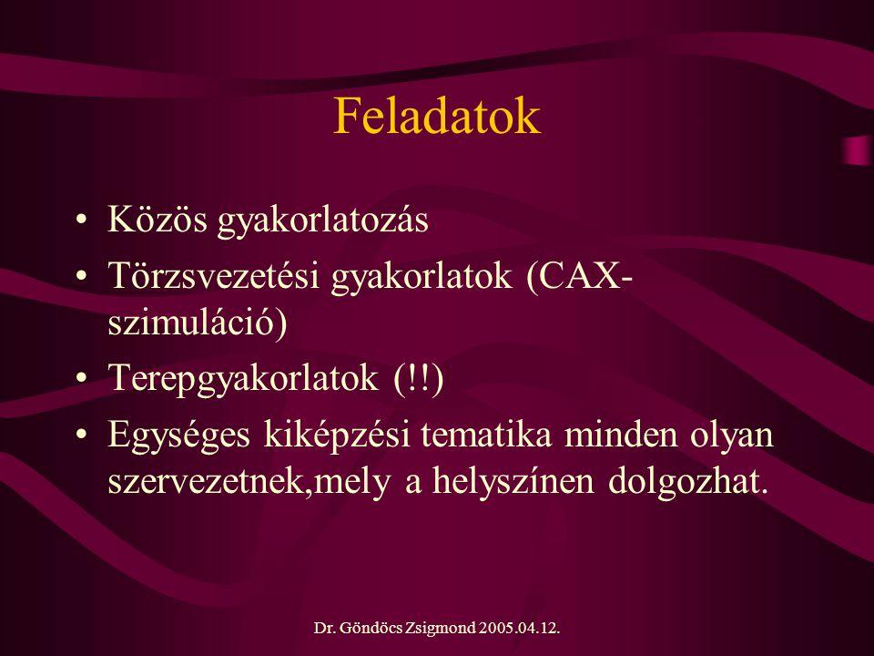 Dr. Göndöcs Zsigmond 2005.04.12. Feladatok Közös gyakorlatozás Törzsvezetési gyakorlatok (CAX- szimuláció) Terepgyakorlatok (!!) Egységes kiképzési te