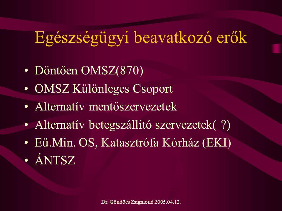 Dr. Göndöcs Zsigmond 2005.04.12. Egészségügyi beavatkozó erők Döntően OMSZ(870) OMSZ Különleges Csoport Alternatív mentőszervezetek Alternatív betegsz