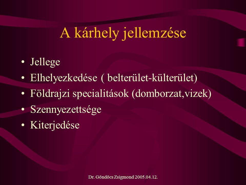 Dr. Göndöcs Zsigmond 2005.04.12. A kárhely jellemzése Jellege Elhelyezkedése ( belterület-külterület) Földrajzi specialitások (domborzat,vizek) Szenny