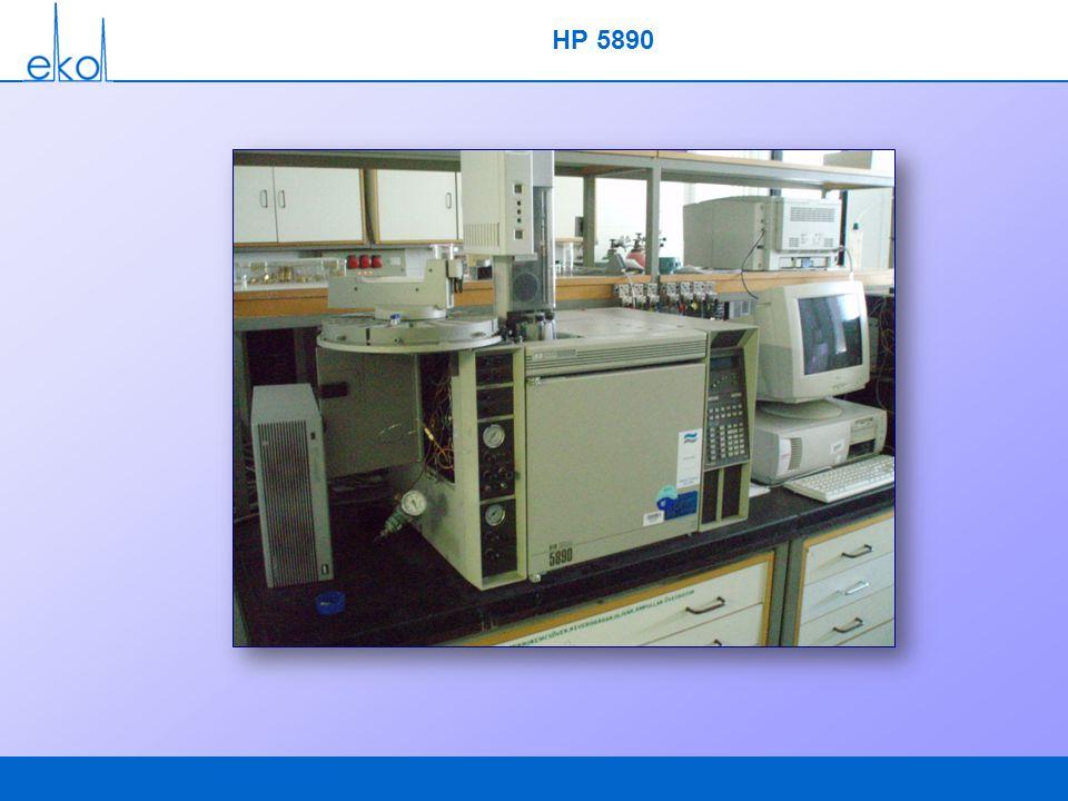 Csúcsszélesedés oszlop: 80cm x 2mm ID, Carbosieve B 80/100, 200°C izoterm 1 – metán 2 – acetilén 3 – etilén 4 – etán 5 – metil-acetilén 6 – propilén 7 – propán A HŐMÉRSÉKLET-PROGRAMOZÁS segít A HŐMÉRSÉKLET-PROGRAMOZÁS segít