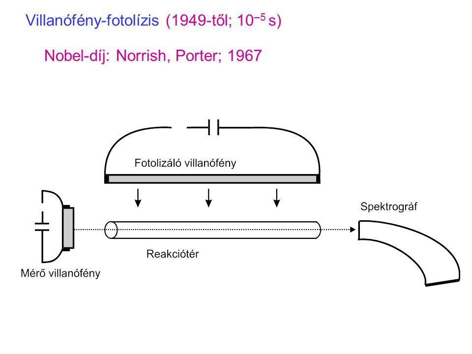 Villanófény-fotolízis (1949-től; 10 –5 s) Nobel-díj: Norrish, Porter; 1967