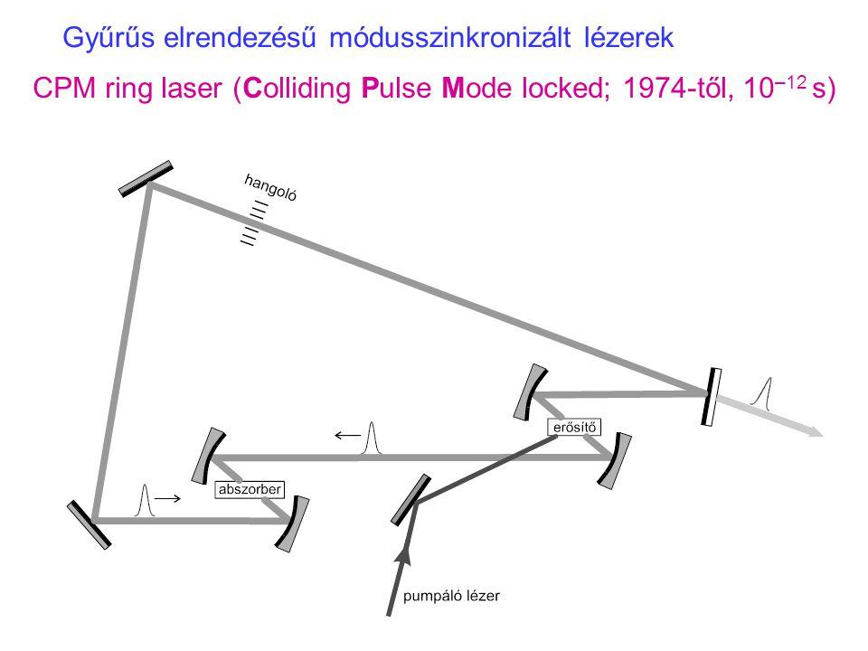 Gyűrűs elrendezésű módusszinkronizált lézerek CPM ring laser (Colliding Pulse Mode locked; 1974-től, 10 –12 s)
