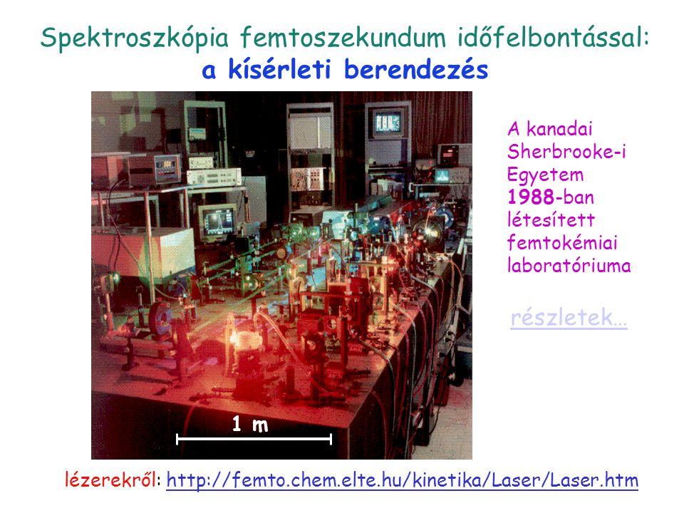 Spektroszkópia femtoszekundum időfelbontással: a kísérleti berendezés lézerekről: http://femto.chem.elte.hu/kinetika/Laser/Laser.htm pump-probe 1 1 m A kanadai Sherbrooke-i Egyetem 1988-ban létesített femtokémiai laboratóriuma részletek…