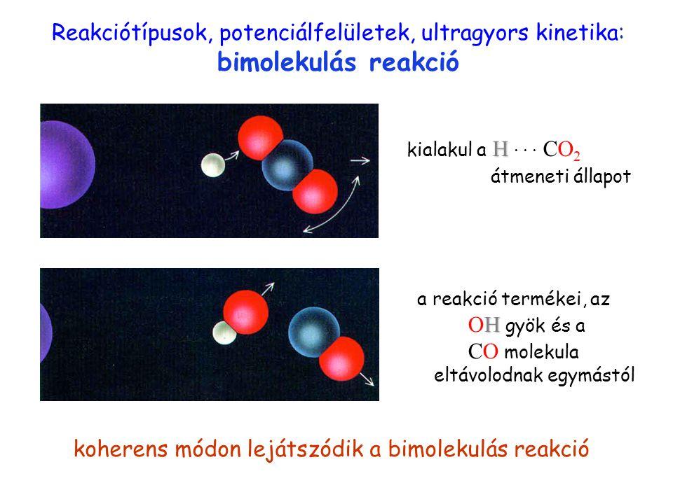 bimolekulás2 H kialakul a H · · · CO 2 átmeneti állapot Reakciótípusok, potenciálfelületek, ultragyors kinetika: bimolekulás reakció H a reakció termékei, az OH gyök és a CO molekula eltávolodnak egymástól koherens módon lejátszódik a bimolekulás reakció