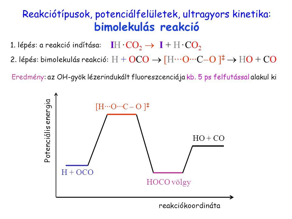 bimolekulás3 Reakciótípusok, potenciálfelületek, ultragyors kinetika: bimolekulás reakció H + OCO  [H···O···C – O ] ‡  HO + CO 1.