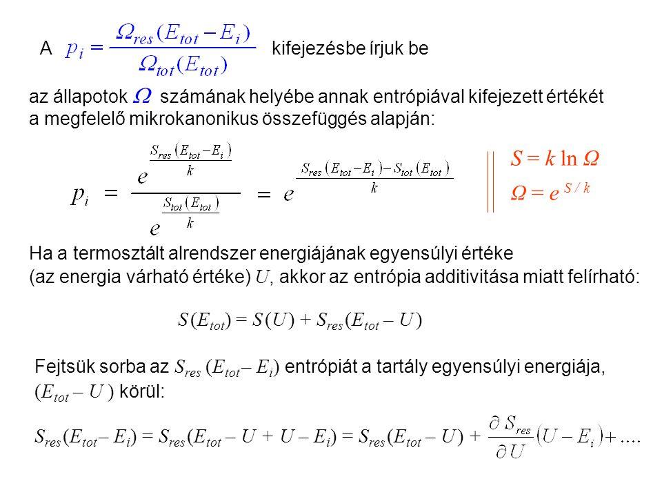 Fejtsük sorba az S res (E tot – E i ) entrópiát a tartály egyensúlyi energiája, (E tot – U ) körül: az állapotok  számának helyébe annak entrópiával kifejezett értékét a megfelelő mikrokanonikus összefüggés alapján: Kanonikus sokaság 5 Akifejezésbe írjuk be Ha a termosztált alrendszer energiájának egyensúlyi értéke (az energia várható értéke) U, akkor az entrópia additivitása miatt felírható: S res (E tot – E i ) = S res (E tot – U + U – E i ) = S res (E tot – U ) + S (E tot ) = S (U ) + S res (E tot – U ) S = k ln Ω Ω = e S / k