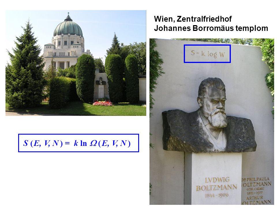 Boltzmann S ( E, V, N ) = k ln  ( E, V, N ) Wien, Zentralfriedhof Johannes Borromäus templom