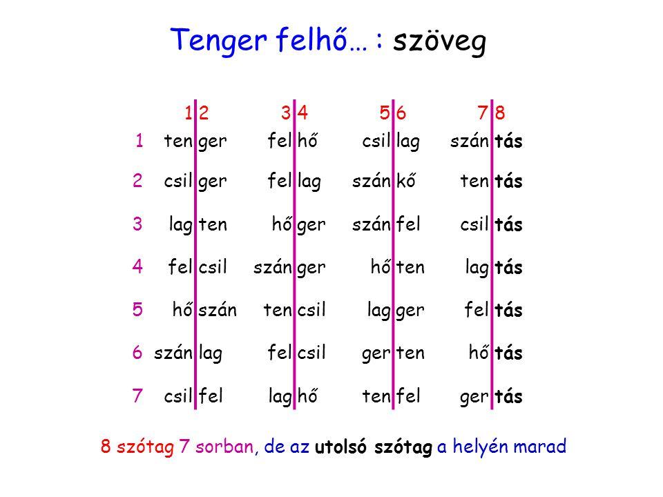 Tenger felhő…szöveg 1 Tenger felhő… : szöveg 12345678 1tengerfelhőhőcsillagszántás 2csilgerfellagszánkőkőtentás 3lagtenhőhőgerszánfelcsiltás 4felcsils