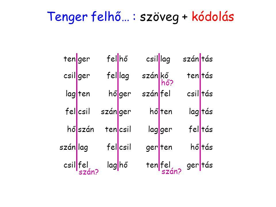 szöveg + kódolás Tenger felhő… : szöveg + kódolás tengerfelhőhőcsillagszántás csilgerfellagszánkőkőtentás lagtenhőhőgerszánfelcsiltás felcsilszángerhő