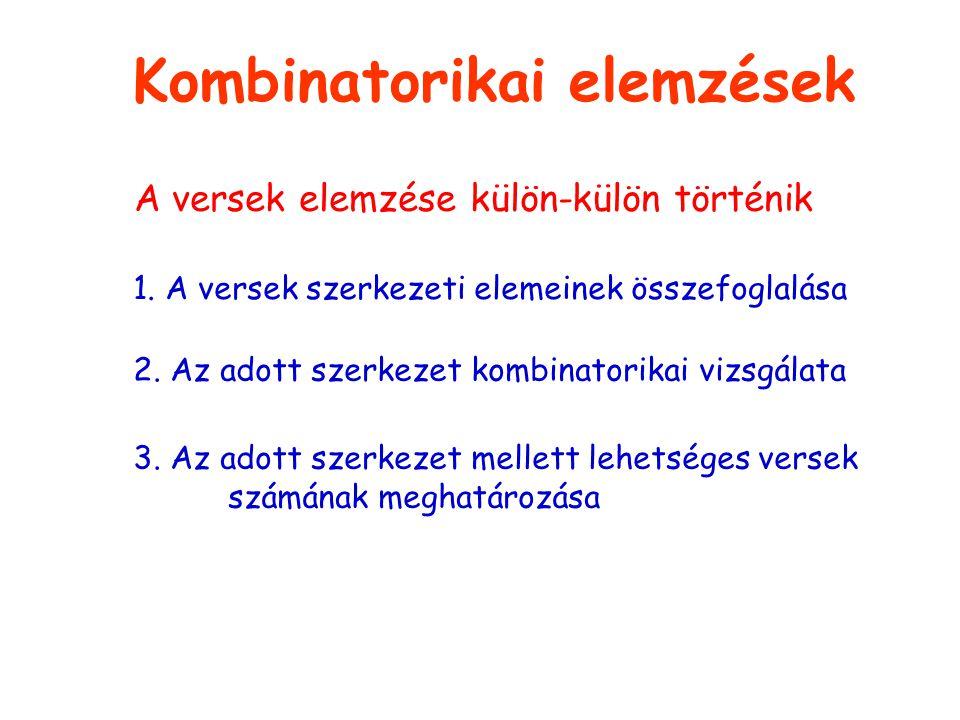 Kombinatorika eleje Kombinatorikai elemzések 1. A versek szerkezeti elemeinek összefoglalása 2. Az adott szerkezet kombinatorikai vizsgálata 3. Az ado