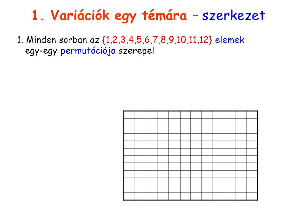 Variációk… szerkezete 1 1. Variációk egy témára – szerkezet 1. Minden sorban az {1,2,3,4,5,6,7,8,9,10,11,12} elemek egy-egy permutációja szerepel