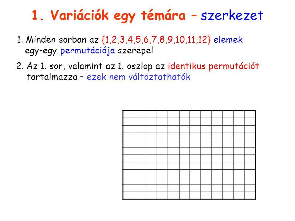 szerkezet 2 1. Variációk egy témára – szerkezet 1. Minden sorban az {1,2,3,4,5,6,7,8,9,10,11,12} elemek egy-egy permutációja szerepel 2. Az 1. sor, va