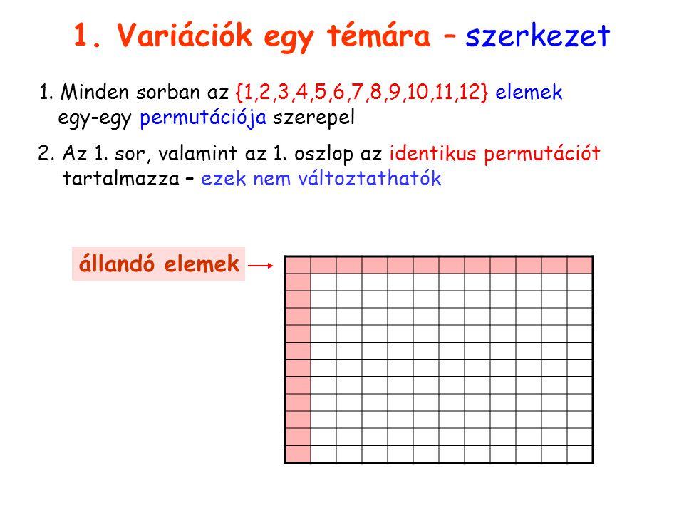 szerkezet 3 1. Variációk egy témára – szerkezet 1. Minden sorban az {1,2,3,4,5,6,7,8,9,10,11,12} elemek egy-egy permutációja szerepel 2. Az 1. sor, va