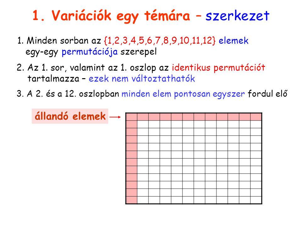 szerkezet 4 1. Variációk egy témára – szerkezet 1. Minden sorban az {1,2,3,4,5,6,7,8,9,10,11,12} elemek egy-egy permutációja szerepel 2. Az 1. sor, va