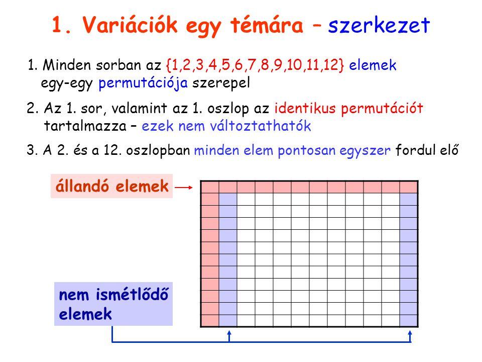 szerkezet 5 1. Variációk egy témára – szerkezet 1. Minden sorban az {1,2,3,4,5,6,7,8,9,10,11,12} elemek egy-egy permutációja szerepel 2. Az 1. sor, va