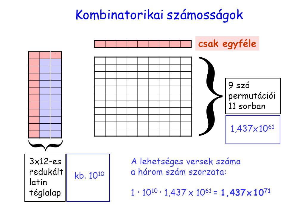 számosság számosságok Kombinatorikai számosságok `` csak egyféle 9 szó permutációi 11 sorban } { 3x12-es redukált latin téglalap kb. 10 10 1,437x 10 6