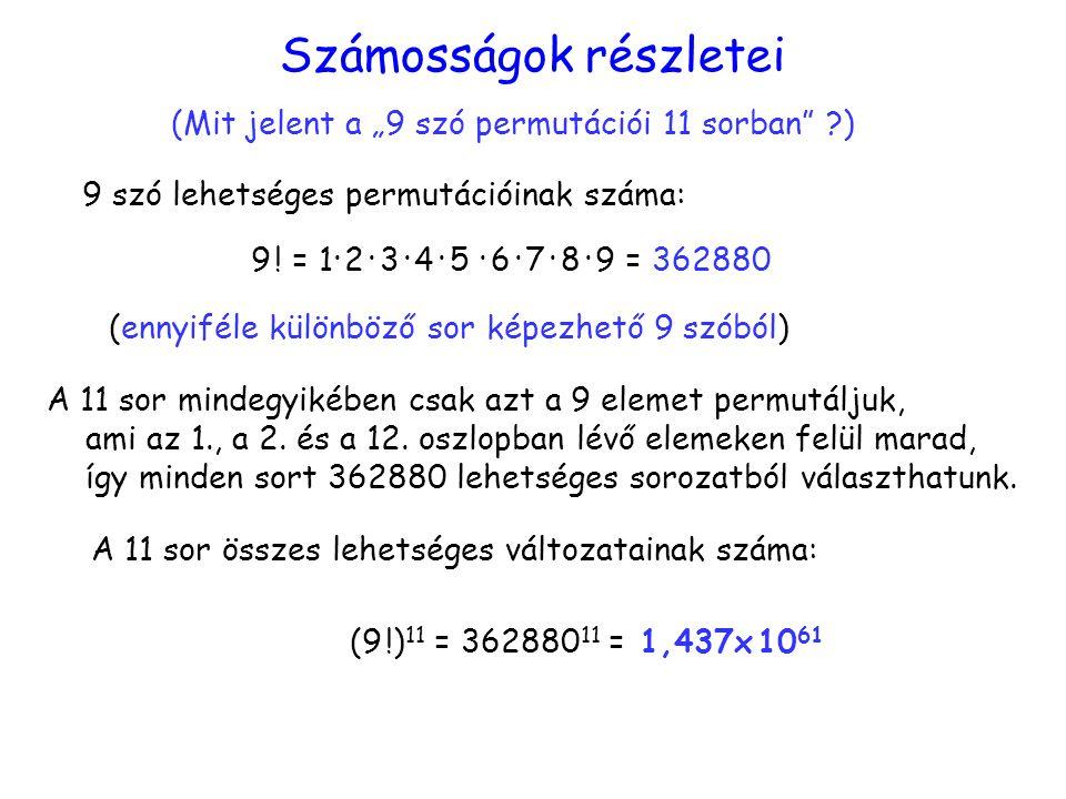 """permutációk részletei Számosságok részletei (Mit jelent a """"9 szó permutációi 11 sorban"""" ?) 9 szó lehetséges permutációinak száma: 9 ! = 1· 2 · 3 · 4 ·"""