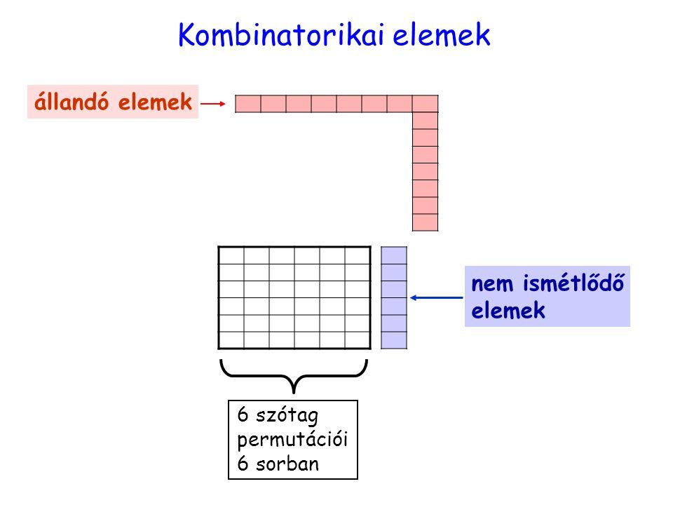 elemek 6 szótag permutációi 6 sorban állandó elemek nem ismétlődő elemek Kombinatorikai elemek