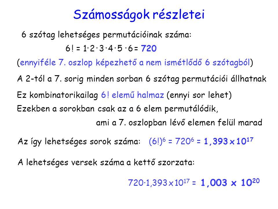 részletek Számosságok részletei 6 szótag lehetséges permutációinak száma: 6 ! = 1· 2 · 3 · 4 · 5 · 6 = 720 (ennyiféle 7. oszlop képezhető a nem ismétl