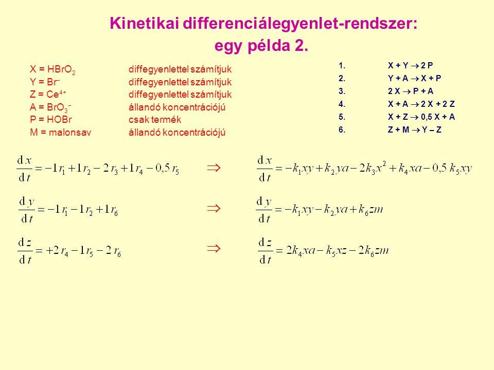Kinetikai differenciálegyenlet-rendszer: egy példa 2. X = HBrO 2 diffegyenlettel számítjuk Y = Br  diffegyenlettel számítjuk Z = Ce 4+ diffegyenlette
