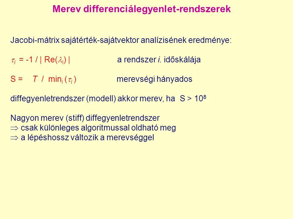 Merev differenciálegyenlet-rendszerek Jacobi-mátrix sajátérték-sajátvektor analízisének eredménye:  i = -1 / | Re( i ) | a rendszer i. időskálája S =