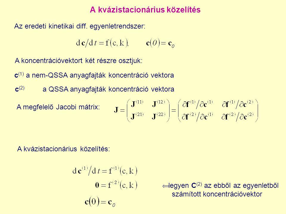 A kvázistacionárius közelítés Az eredeti kinetikai diff. egyenletrendszer: A koncentrációvektort két részre osztjuk: c (1) a nem-QSSA anyagfajták konc