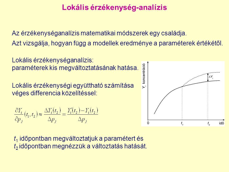 Az érzékenységanalízis matematikai módszerek egy családja. Azt vizsgálja, hogyan függ a modellek eredménye a paraméterek értékétől. Lokális érzékenysé