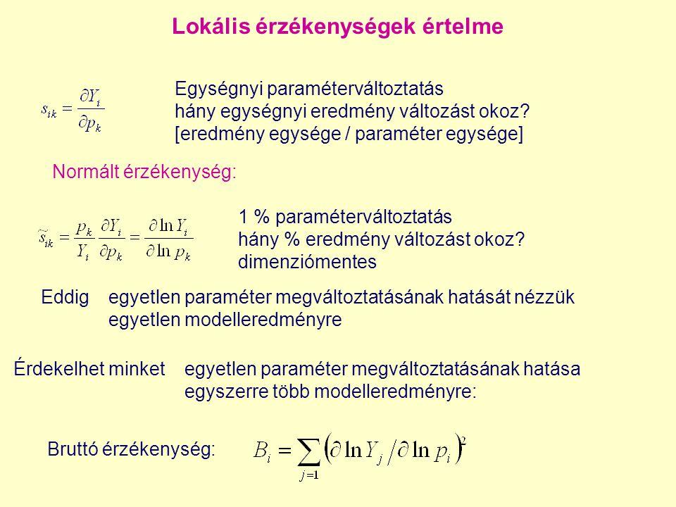 Lokális érzékenységek értelme Bruttó érzékenység: Egységnyi paraméterváltoztatás hány egységnyi eredmény változást okoz? [eredmény egysége / paraméter