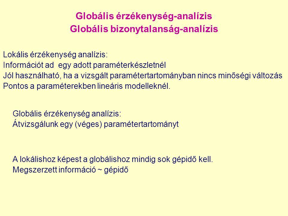 Globális érzékenység-analízis Globális bizonytalanság-analízis Lokális érzékenység analízis: Információt ad egy adott paraméterkészletnél Jól használh