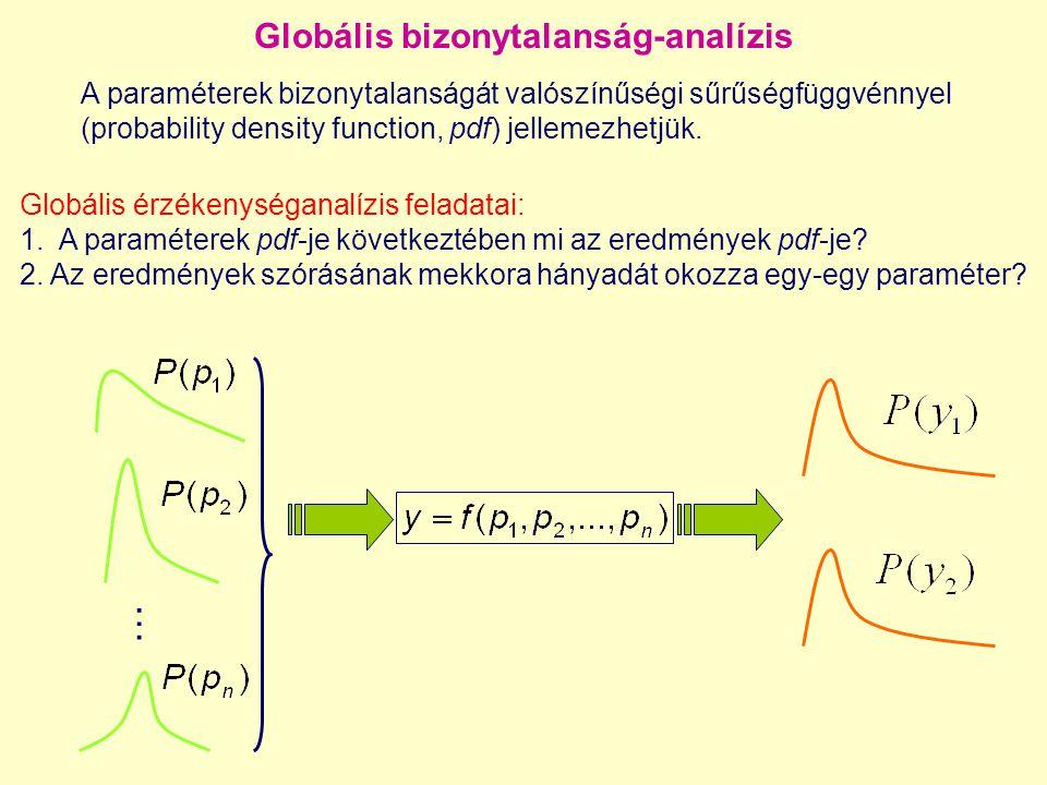… Globális bizonytalanság-analízis A paraméterek bizonytalanságát valószínűségi sűrűségfüggvénnyel (probability density function, pdf) jellemezhetjük.